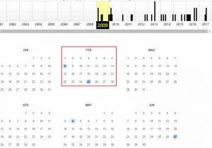 Detalle de web en una fecha determinada.